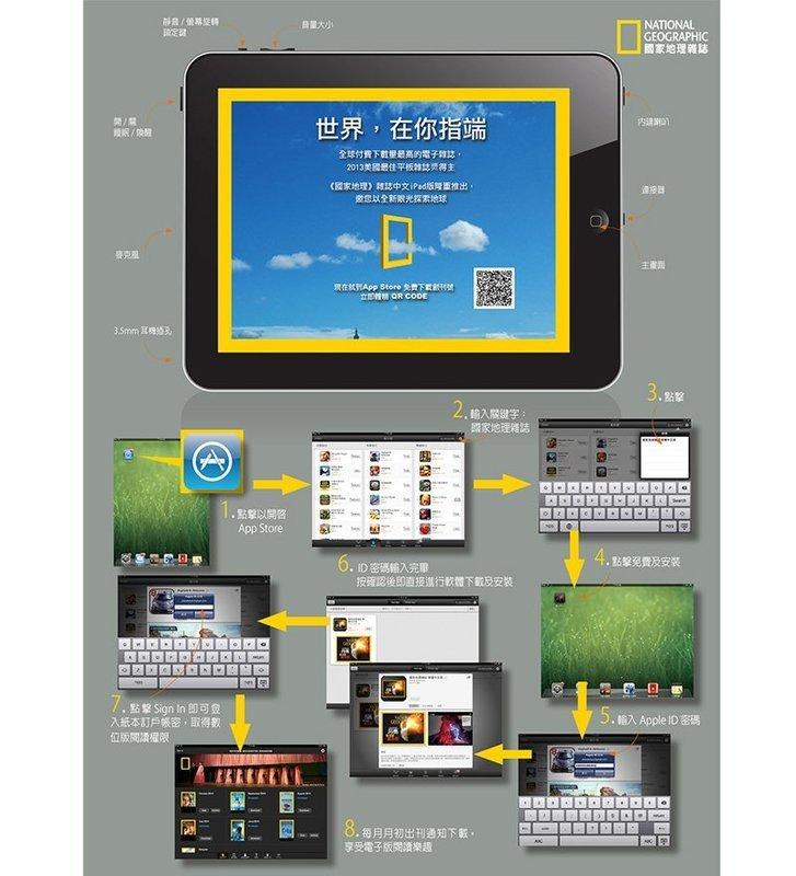 國家地理雜誌 互動式電子雜誌 中文版一年(12期)3