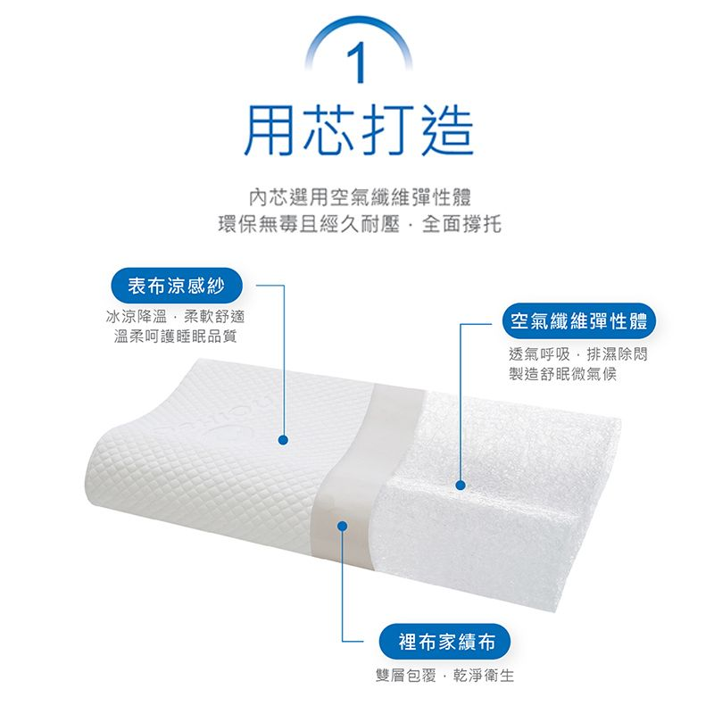 今周刊 紙本新訂52期 +送QSHION透氣工學枕(贈品)4