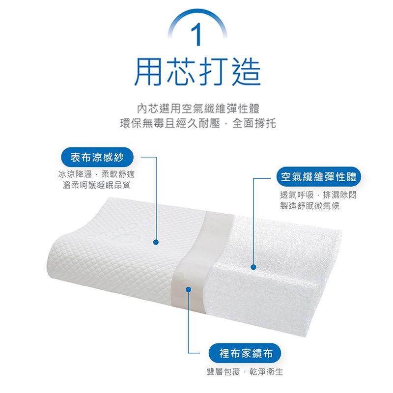 今周刊 紙本續訂52期 +送4期+送QSHION透氣工學枕(贈品)4