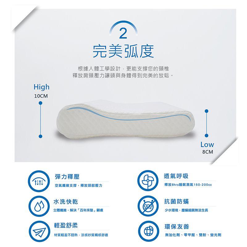 今周刊 紙本續訂52期 +送4期+送QSHION透氣工學枕(贈品)5