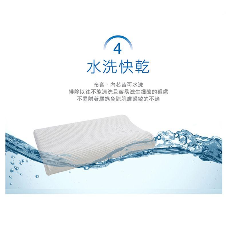 今周刊 紙本續訂52期 +送4期+送QSHION透氣工學枕(贈品)7