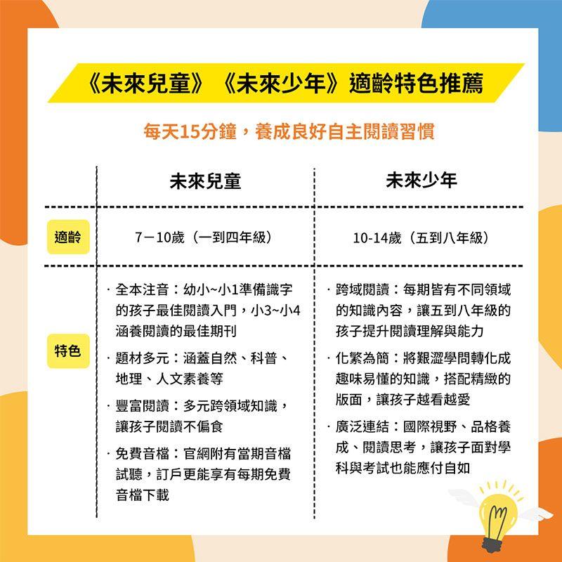 未來兒童 ★2021全新升級 一年12期+贈知識庫使用全限3