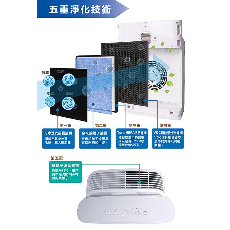 TIME 36期(9個月)+SABA PM2.5偵測抗敏空氣清淨機(新贈品) ★送TIME數位版+送英文精裝書4