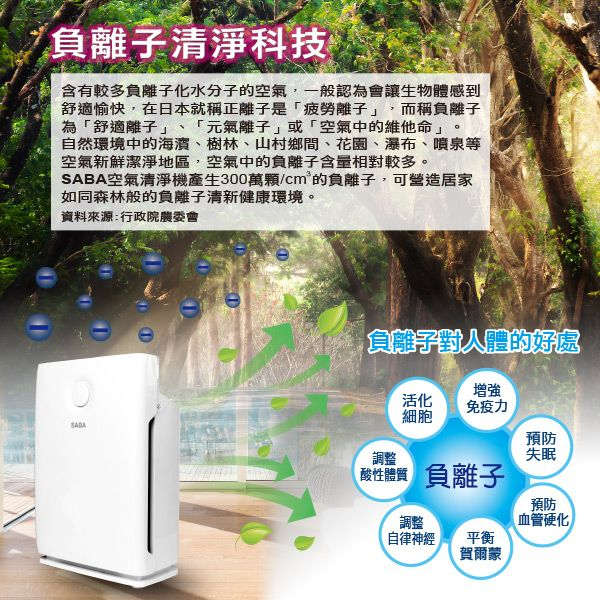 TIME 36期(9個月)+SABA PM2.5偵測抗敏空氣清淨機(新贈品) ★送TIME數位版+送英文精裝書6
